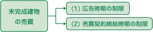 info_horitsu_2_img1