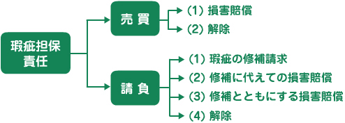 info_horitsu_23_img1