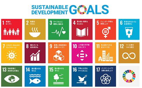 SDGs(Sustainable Development Goals:持続可能な17の開発目標を表したシンボルマーク群)
